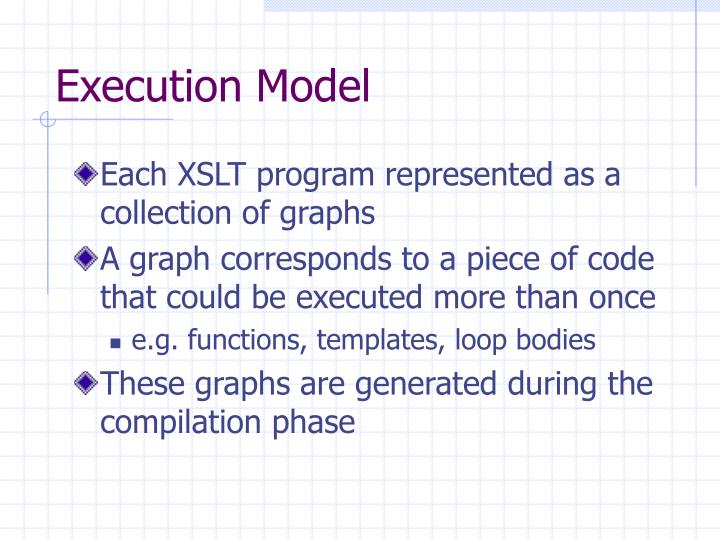 Execution Model