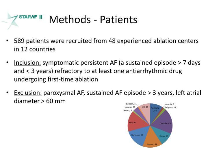 Methods - Patients