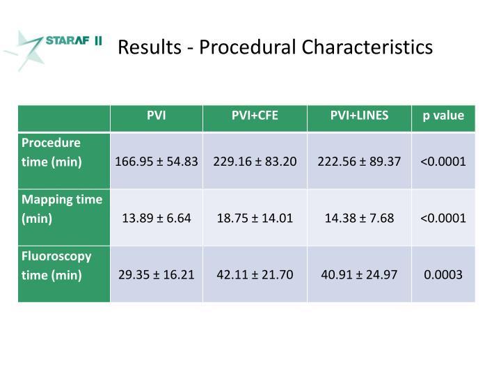 Results - Procedural Characteristics