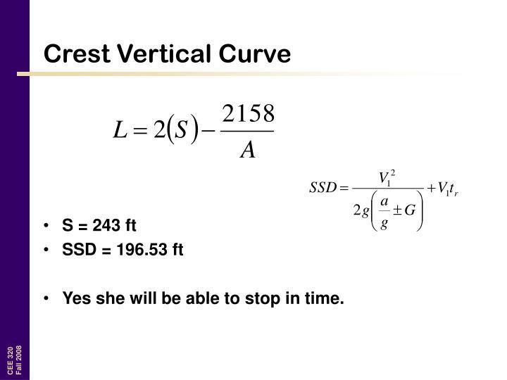 Crest Vertical Curve