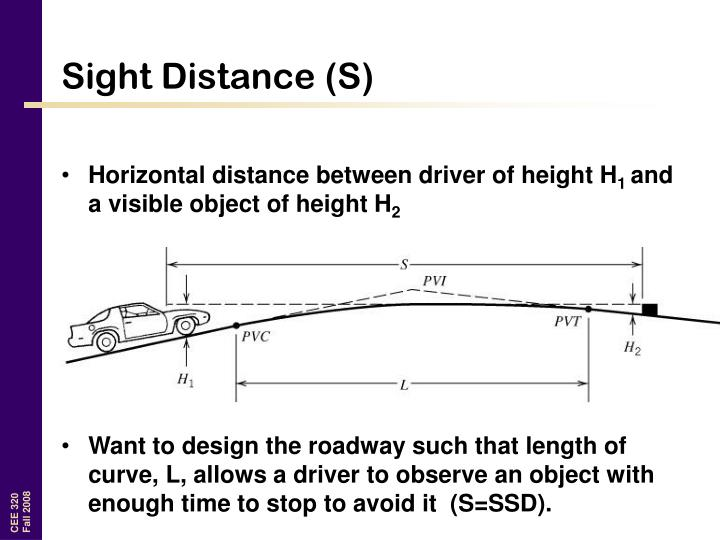 Sight Distance (S)
