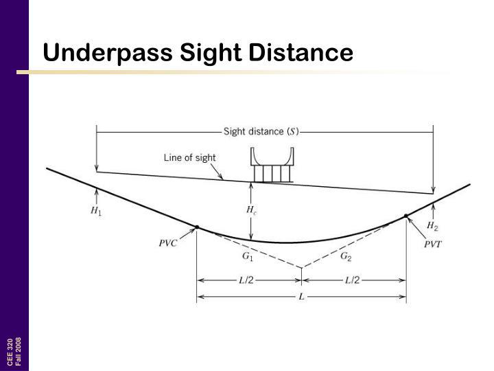 Underpass Sight Distance