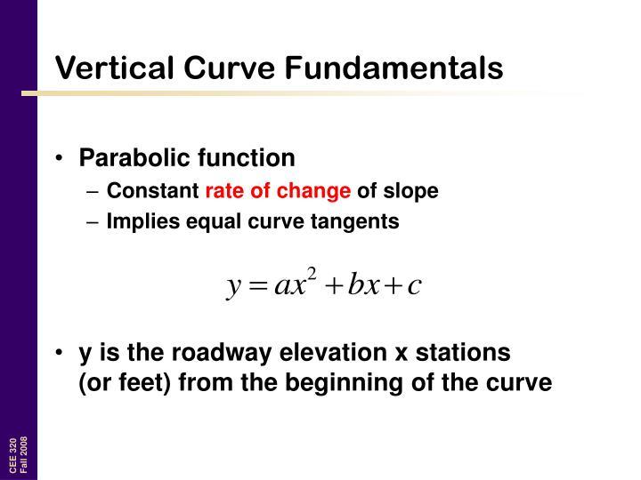 Vertical Curve Fundamentals
