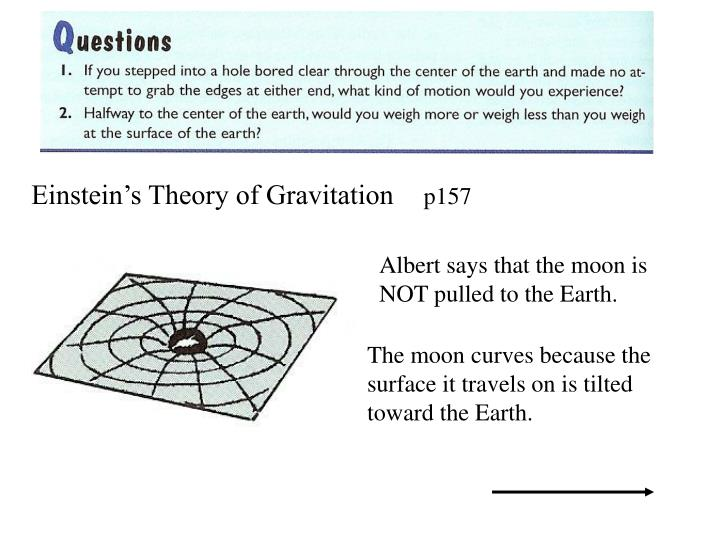 Einstein's Theory of Gravitation