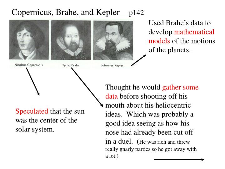 Copernicus, Brahe, and Kepler