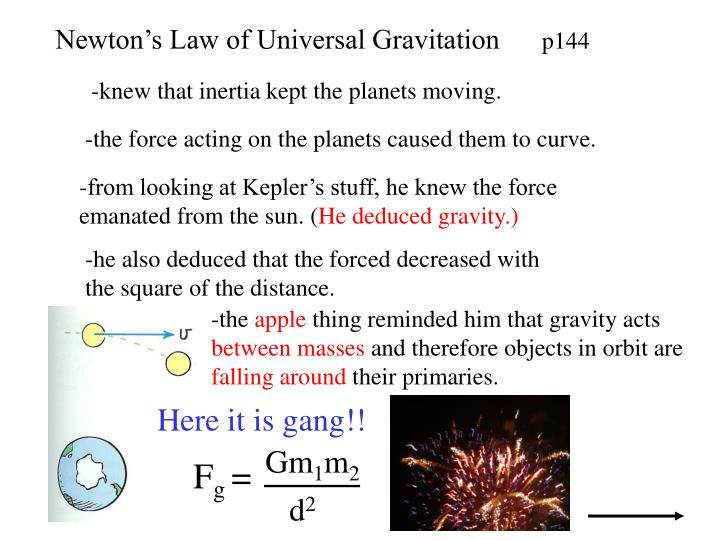 Newton's Law of Universal Gravitation