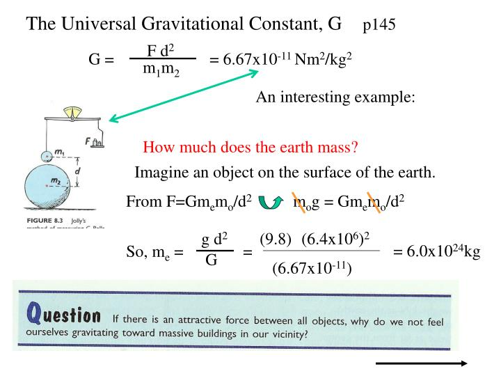 The Universal Gravitational Constant, G
