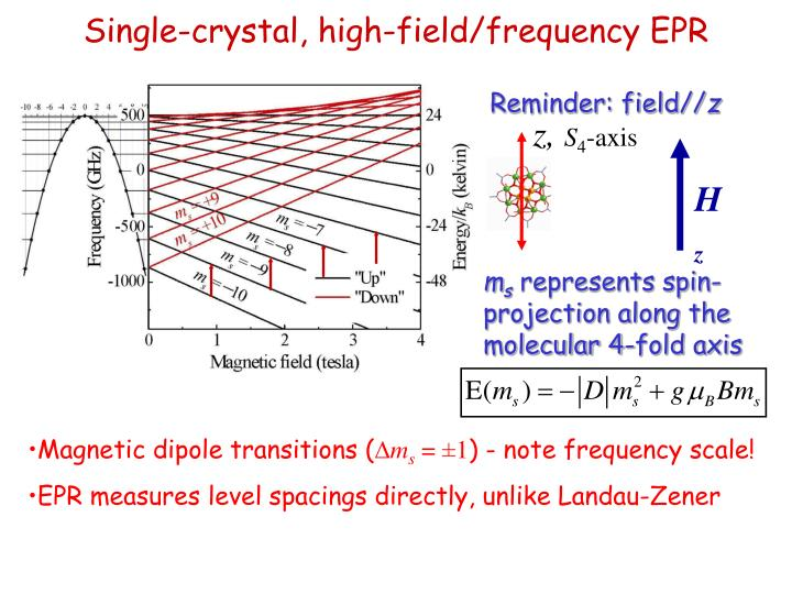 Single-crystal, high-field/frequency EPR