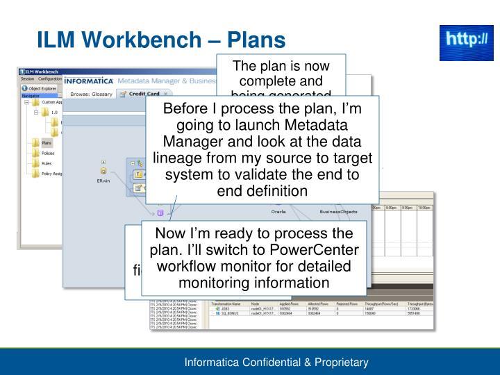 ILM Workbench – Plans