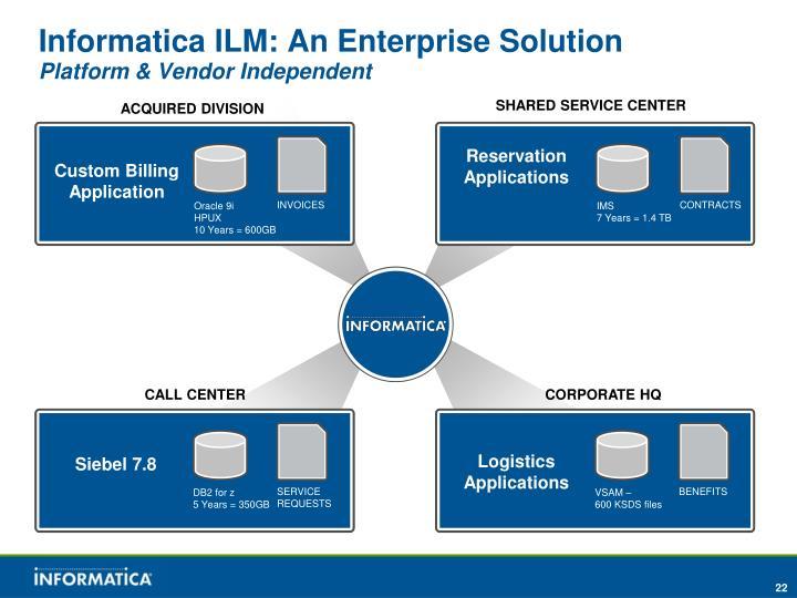 Informatica ILM: An Enterprise Solution