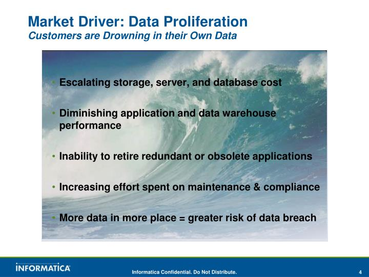 Market Driver: Data Proliferation