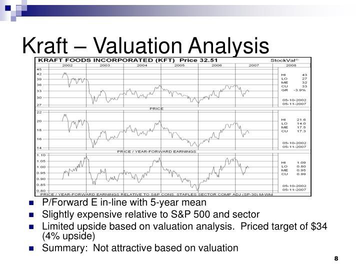 Kraft – Valuation Analysis