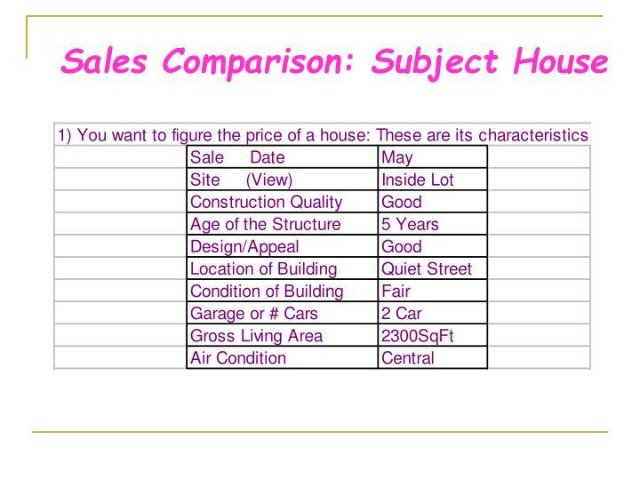 Sales Comparison: Subject House