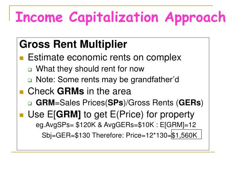Income Capitalization Approach