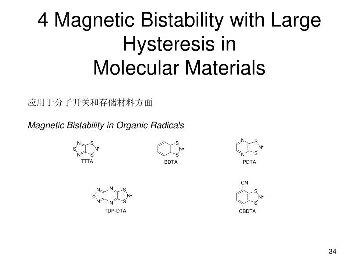 4 Magnetic Bistability with Large Hysteresis in