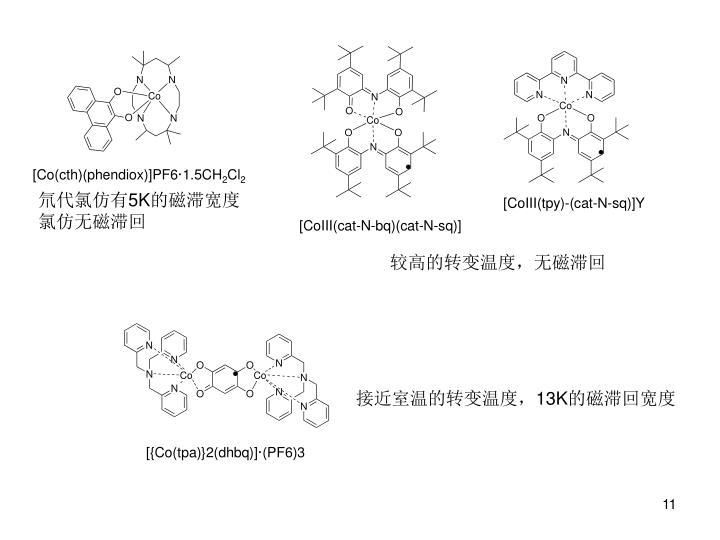 [Co(cth)(phendiox)]PF6·1.5CH
