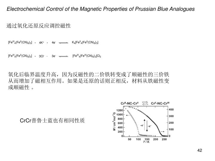 Electrochemical Control of the Magnetic Properties of Prussian Blue Analogues