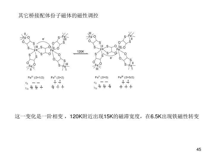 其它桥接配体份子磁体的磁性调控