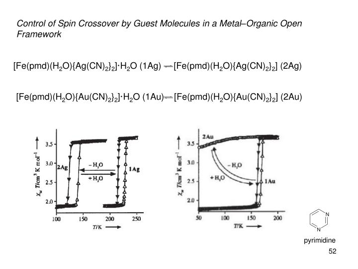 Control of Spin Crossover by Guest Molecules in a Metal–Organic Open Framework