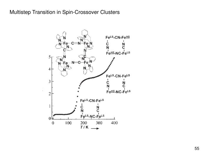 Multistep Transition in Spin-Crossover Clusters