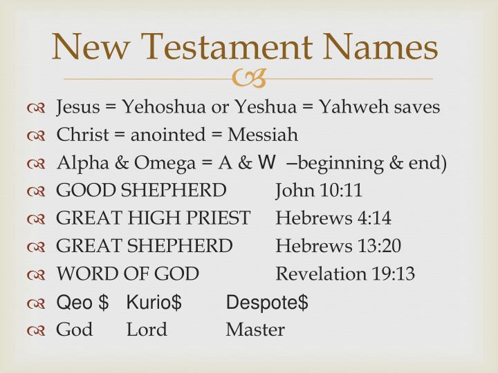 New Testament Names