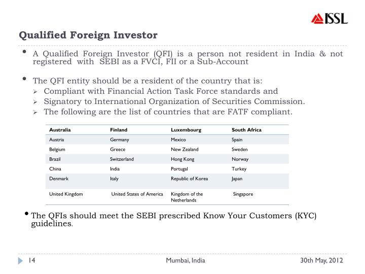 Qualified Foreign Investor