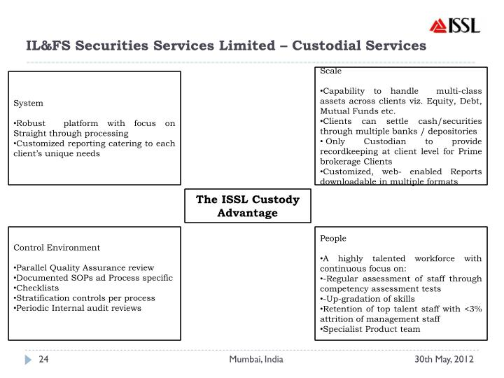 IL&FS Securities Services Limited – Custodial Services