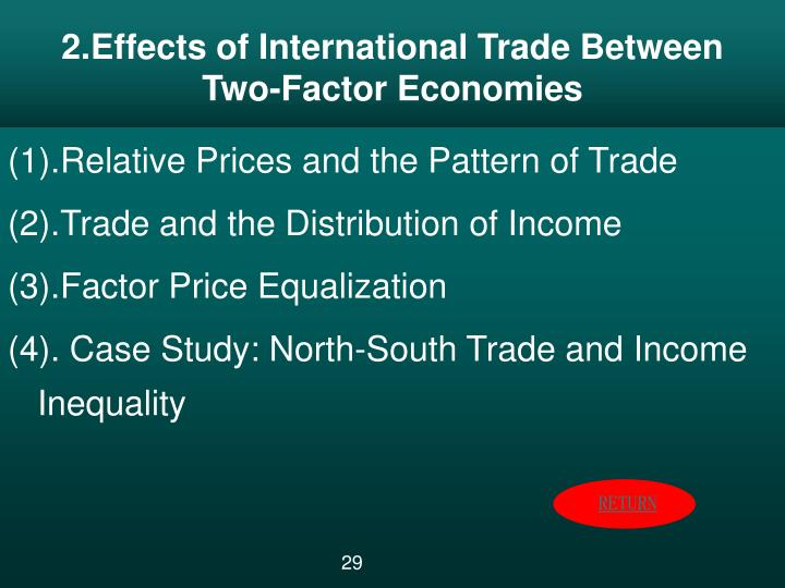 2.Effects of International Trade Between