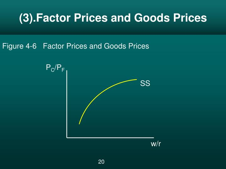 (3).Factor Prices and Goods Prices