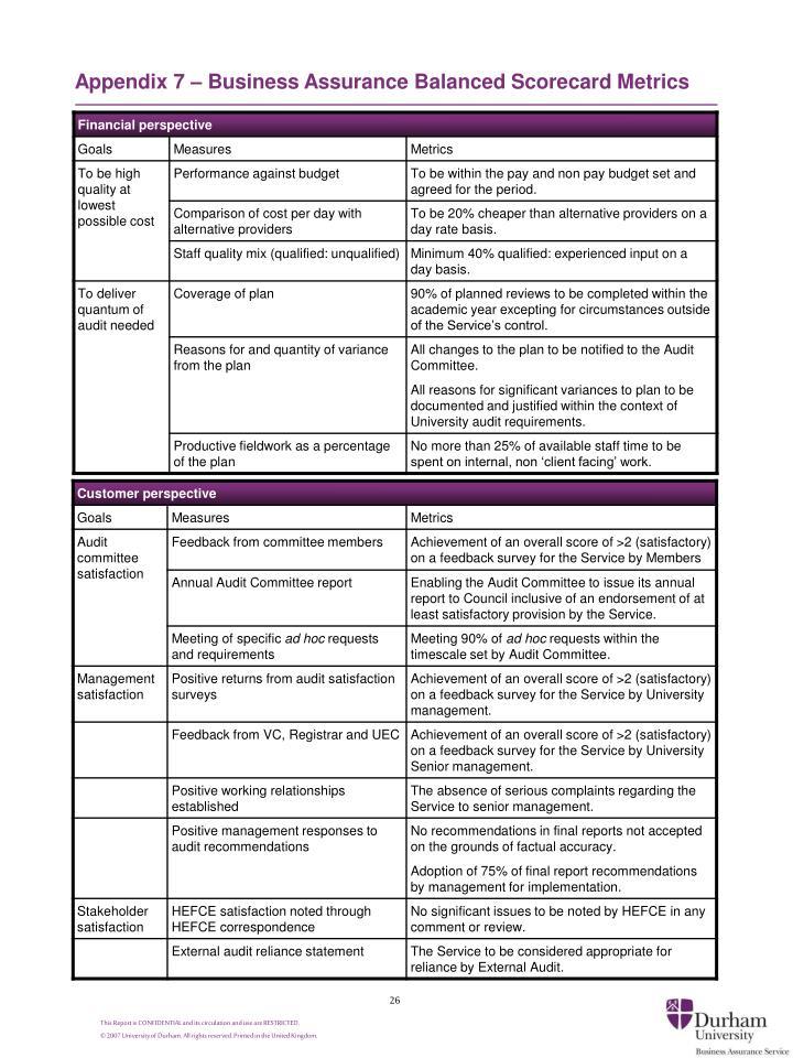 Appendix 7 – Business Assurance Balanced Scorecard Metrics