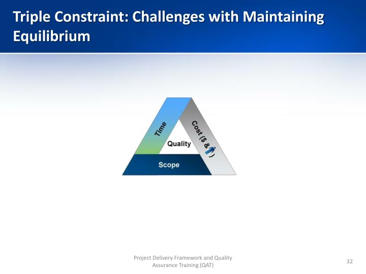 Triple Constraint: Challenges with Maintaining Equilibrium