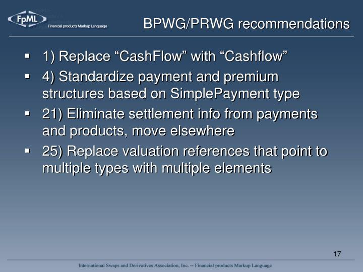 BPWG/PRWG recommendations