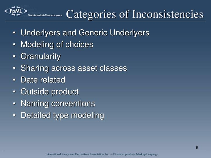 Categories of Inconsistencies