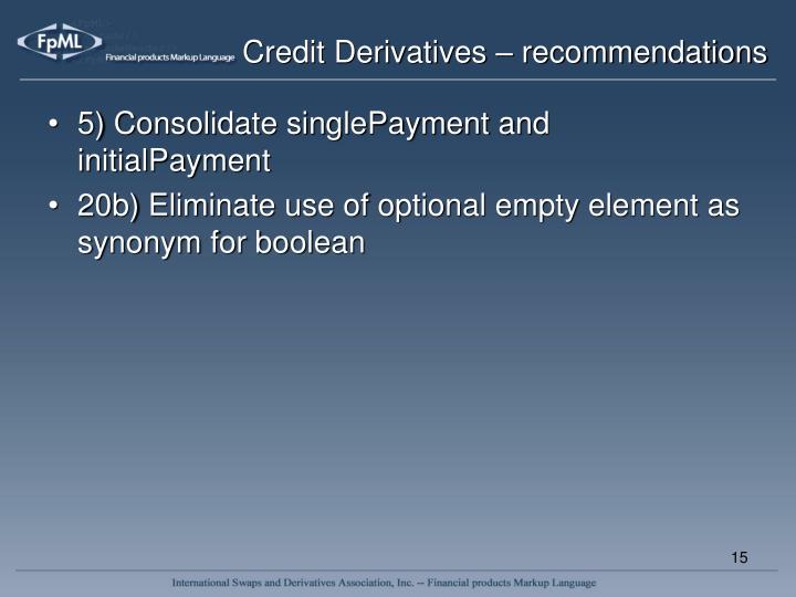 Credit Derivatives – recommendations