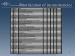 prioritization of inconsistencies
