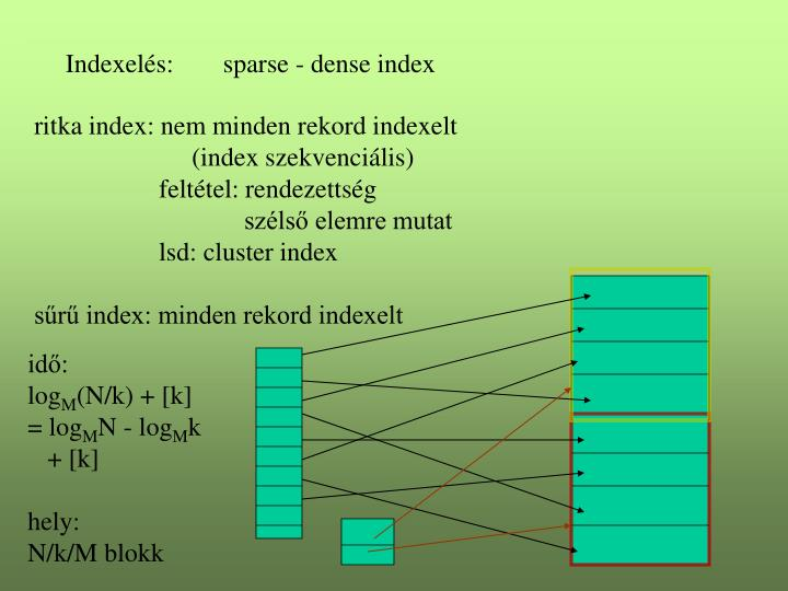 Indexelés:	sparse - dense index