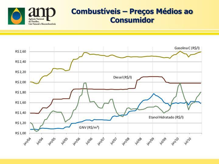 Combustíveis – Preços Médios ao Consumidor
