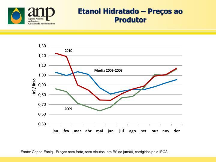 Etanol Hidratado – Preços ao Produtor