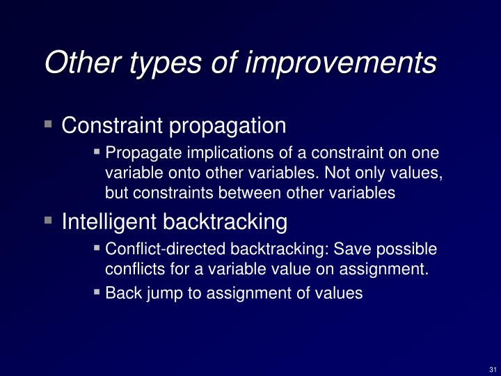 Other types of improvements