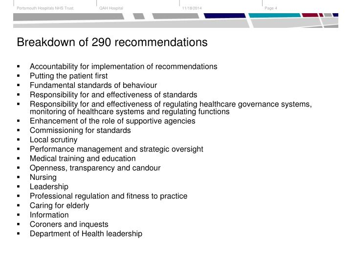 Breakdown of 290 recommendations