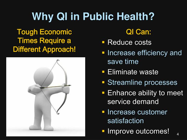 Why QI in Public Health?