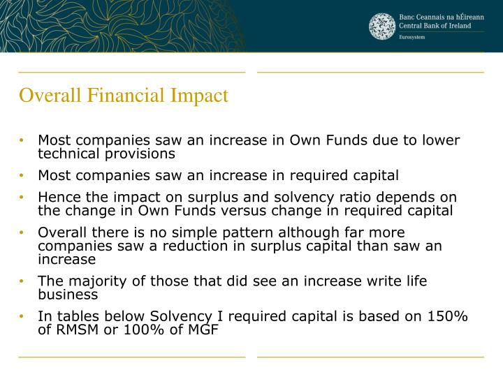 Overall Financial Impact