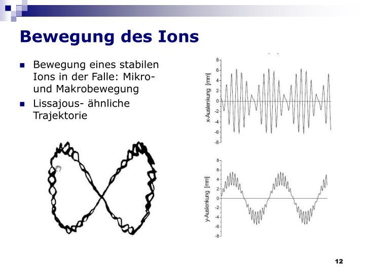 Bewegung des Ions