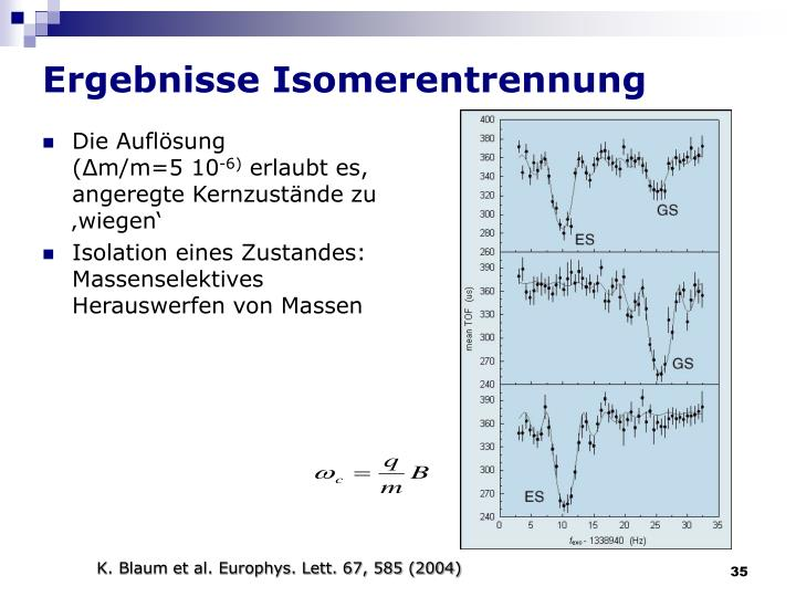 Ergebnisse Isomerentrennung