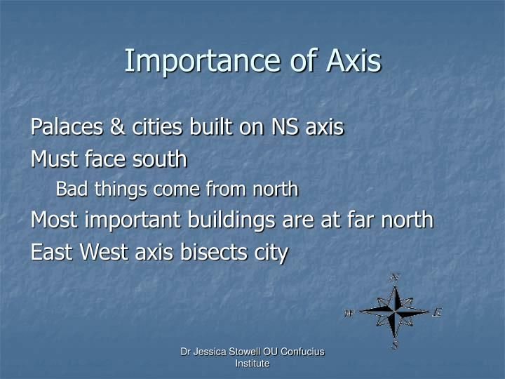 Importance of Axis