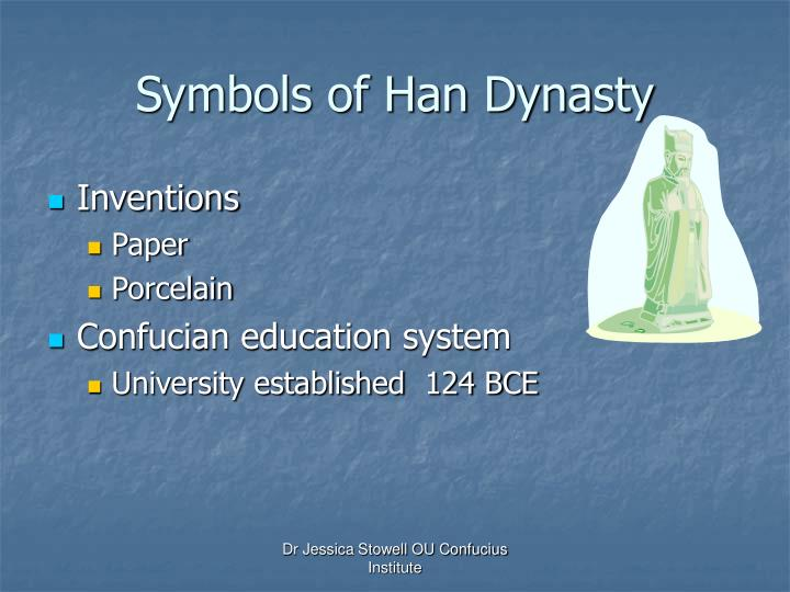 Symbols of Han Dynasty