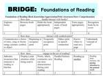 bridge foundations of reading