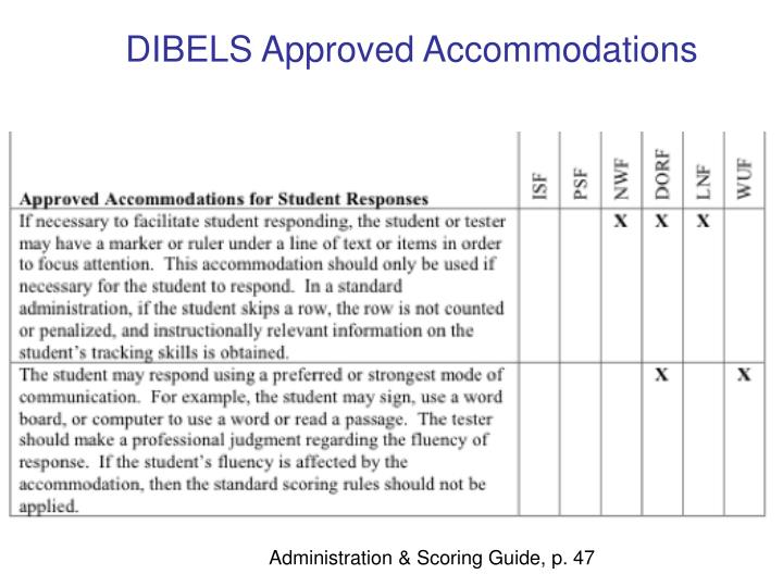 DIBELS Approved Accommodations