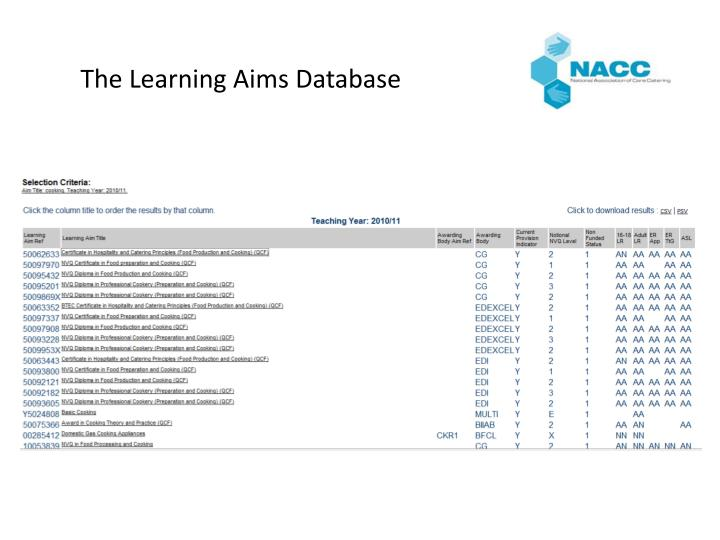The Learning Aims Database