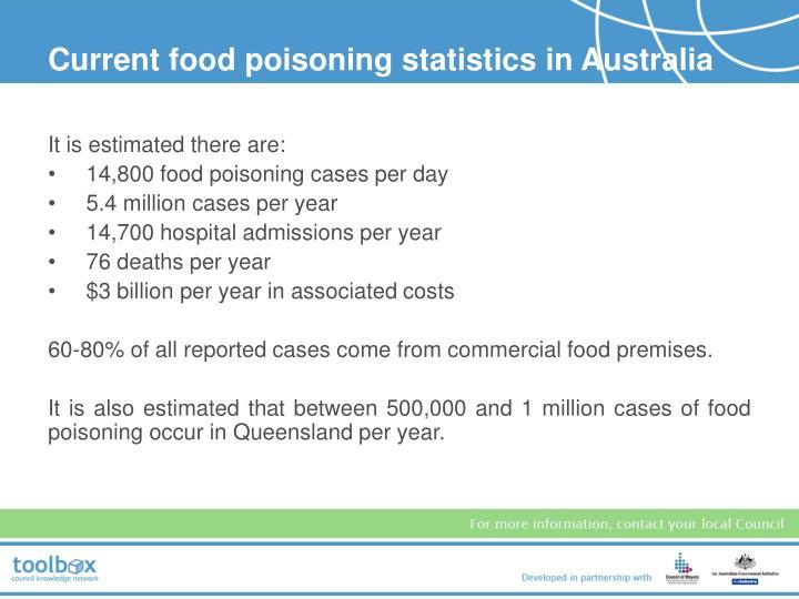 Current food poisoning statistics in Australia
